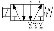 4-way valve symbol, 4-way air valve schematic, 4-way pneumatic valve, pilot operated solenoid valve schematic, 4-way ball valve schematic, 4-way directional valve, 4-way ball valve diagram, on 4 way solenoid valve schematic