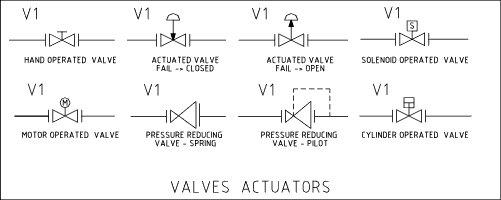 Solenoid Valves UK leading UK solenoid Valve Suppliers call 01454 334990
