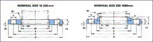 JIS10K Flange Dimensions from Connexion Developments Ltd
